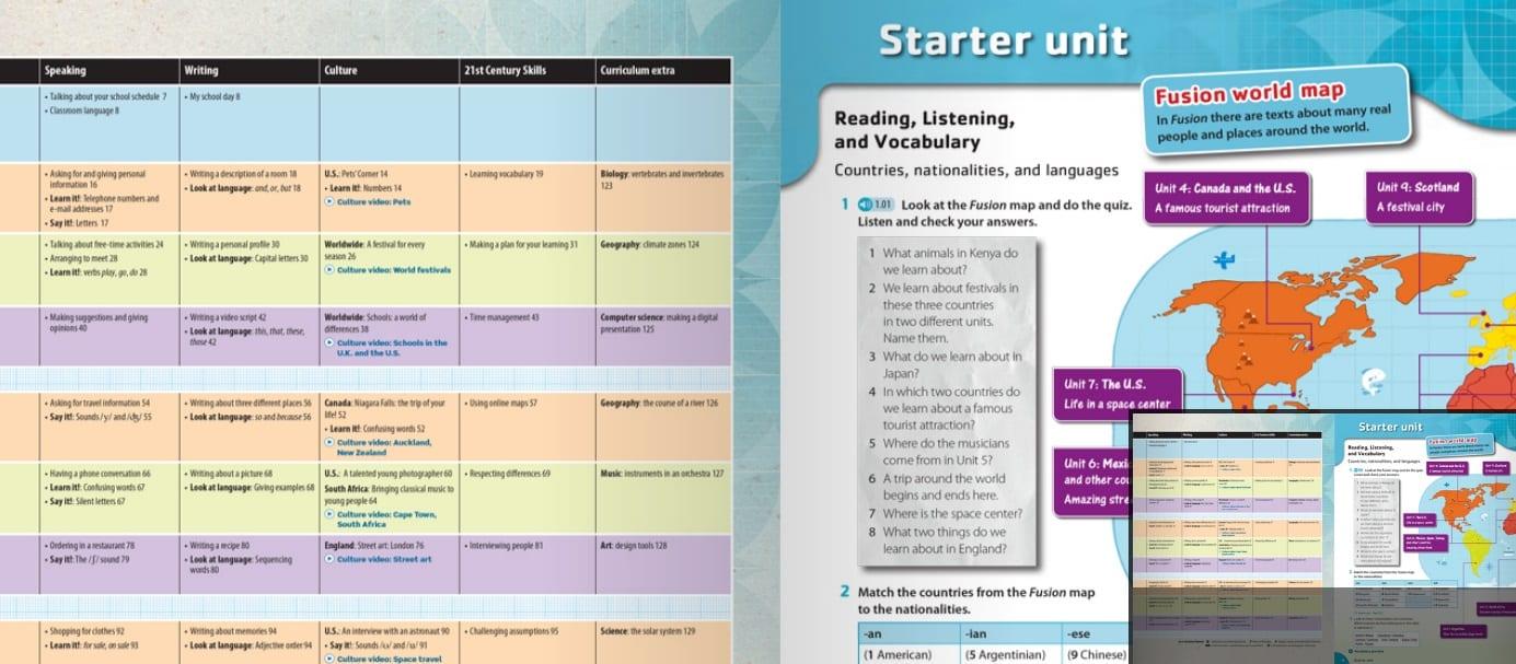 Обзор свежих учебников для подростков