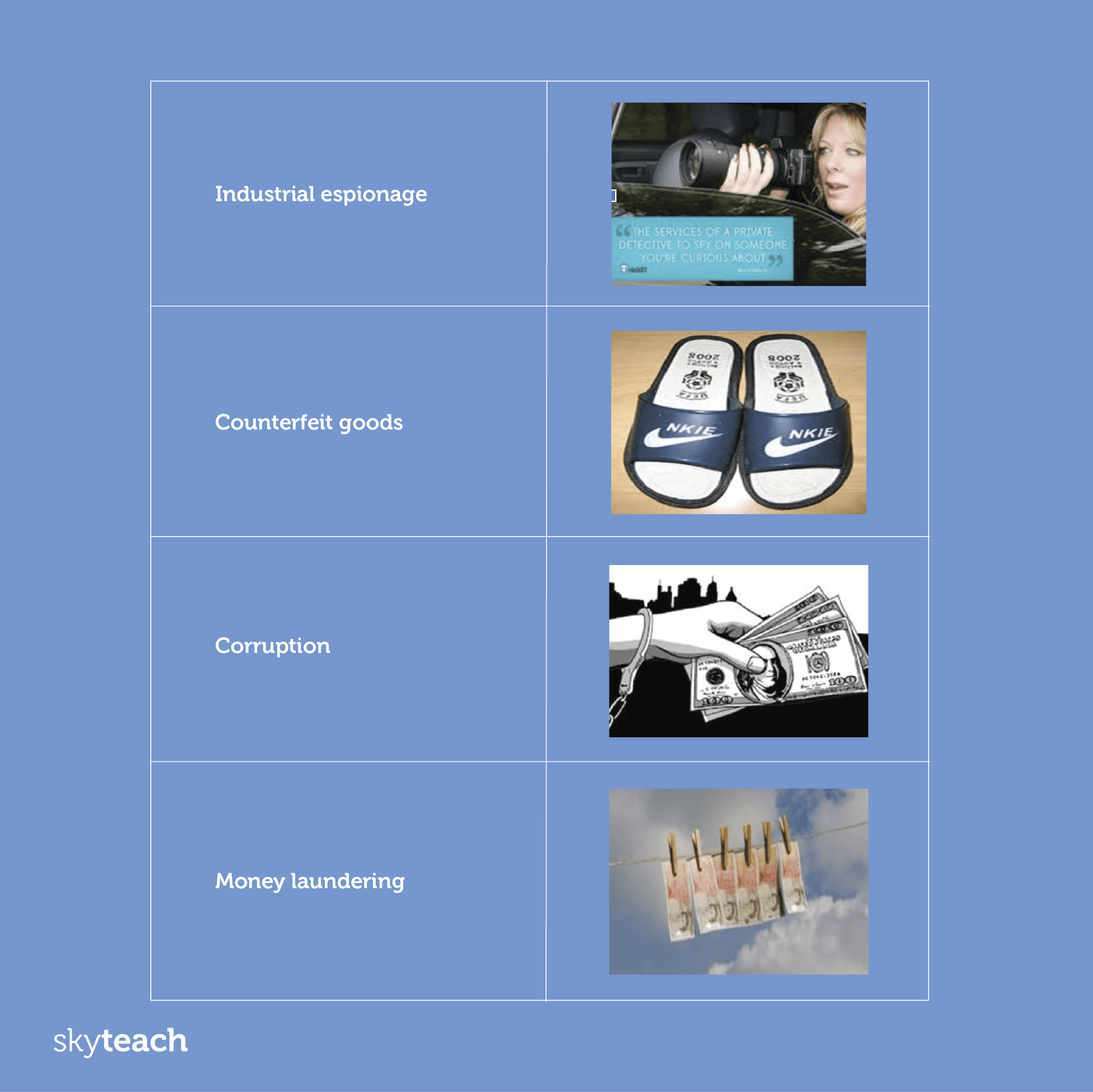 Fun Ways of Practicing Business Vocabulary