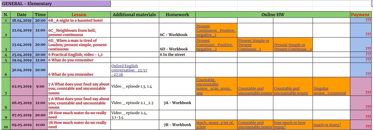 How to use Google Sheets in the ESL classroom?