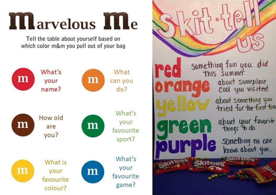Интересные игры на знакомство для детей