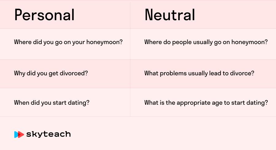 Лучшие темы для обсуждения на уроках английского