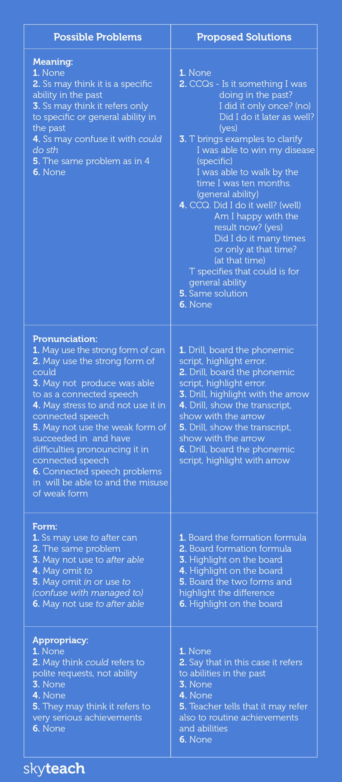 CELTA Language Analysis - Grammar