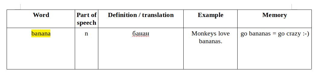 Как улучшить словарик?