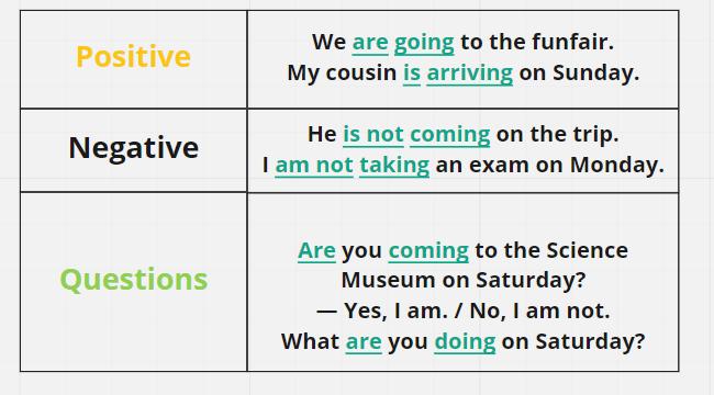 Обучение грамматике на групповом онлайн уроке с подростками