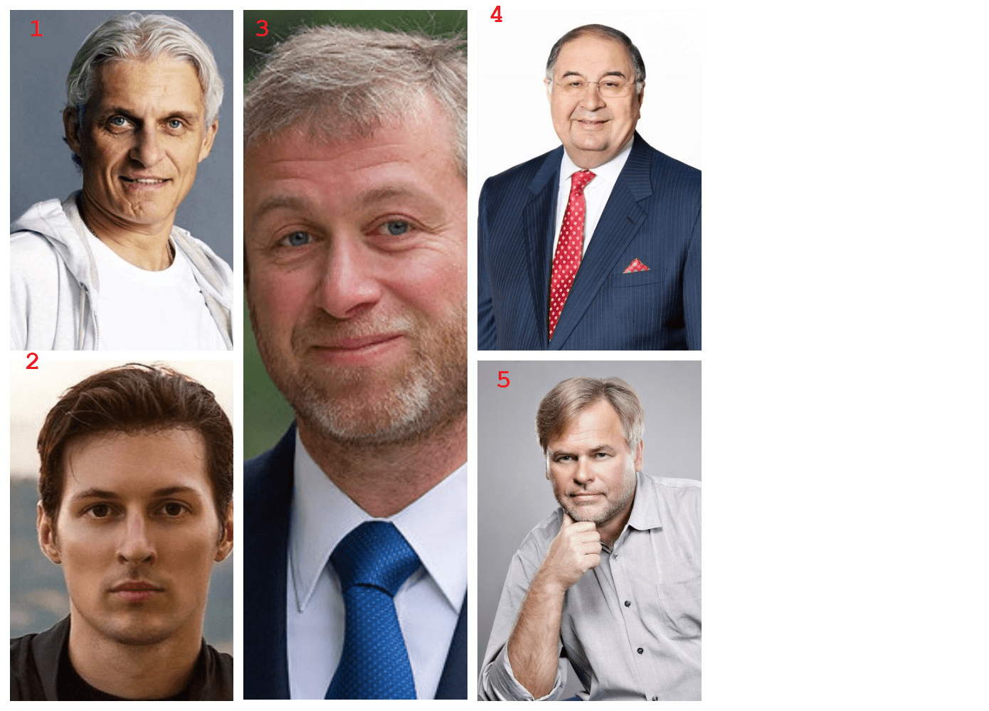 Russian Entrepreneur's Day: lesson ideas