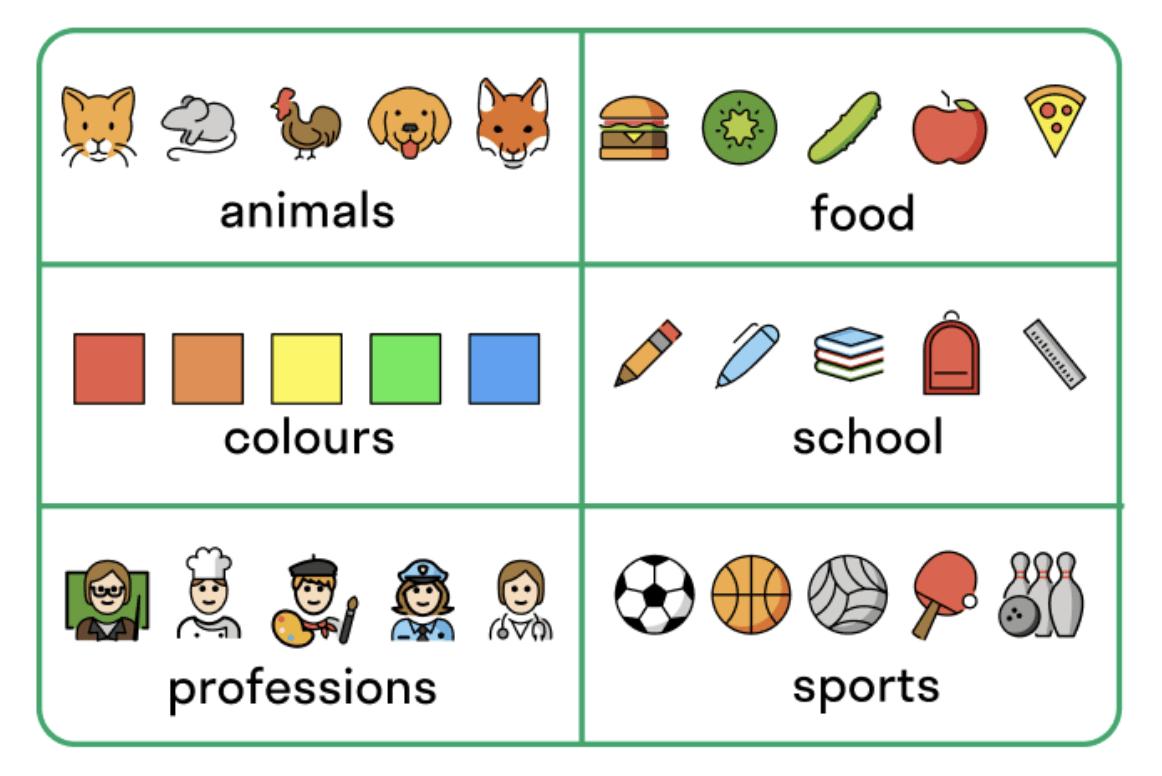 Как вводить новую лексику с young learners: 5 необычных способов