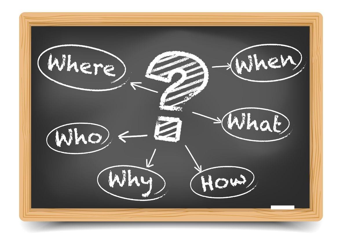 Вопросы для подготовки письменной работы
