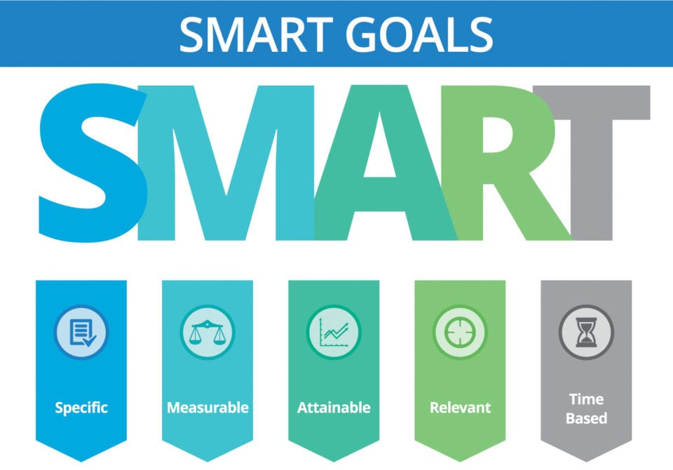 gm smart goals Essays - largest database of quality sample essays and research papers on gm smart goals.