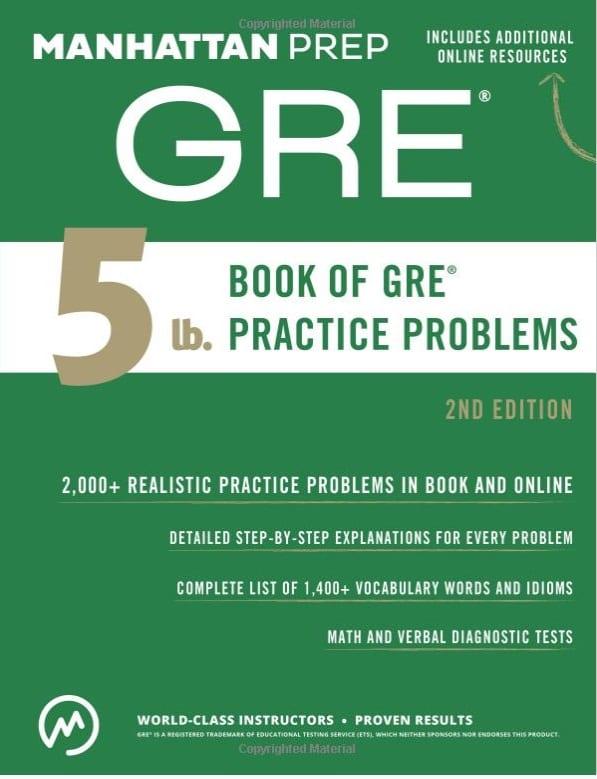 Ресурсы подготовки к GMAT и GRE