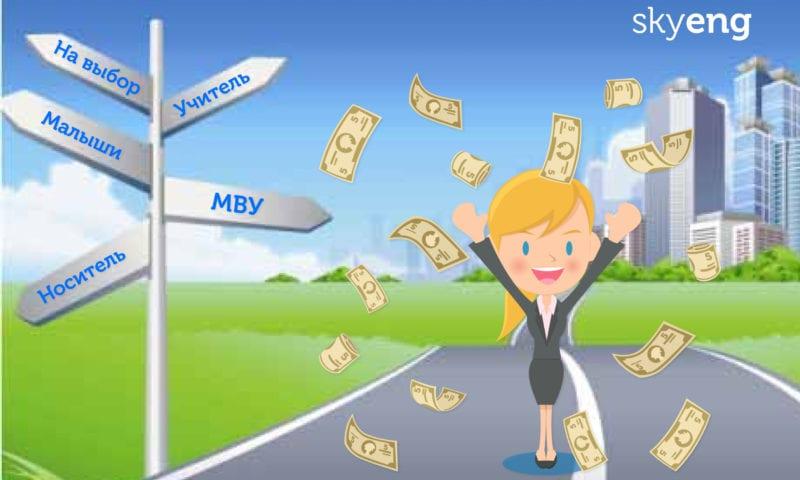 4 возможности получения дополнительного дохода с реферальной программой Skyeng